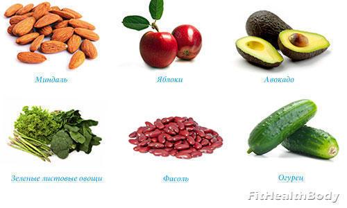 продукты диета для талии