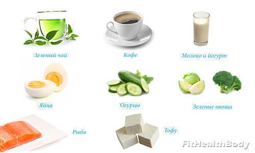 продукты разгоняющие метаболизм