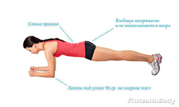 как правильно делать упражнение планка